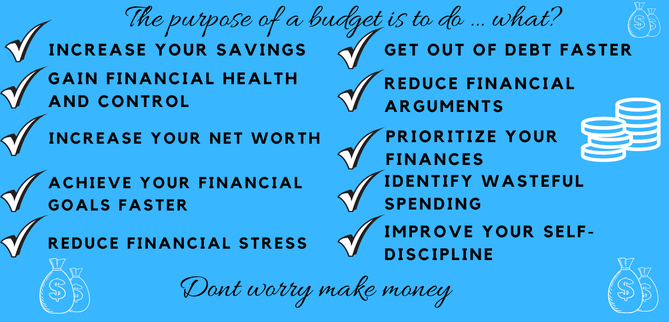 The purpose of a budget is to do what